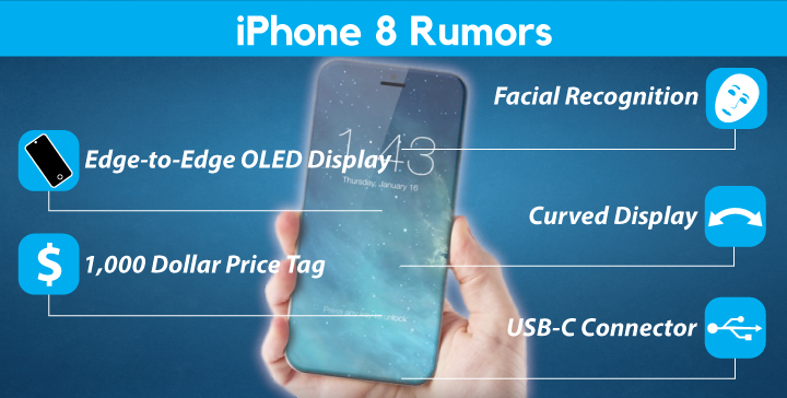 iphone-8-rumors-ver-2