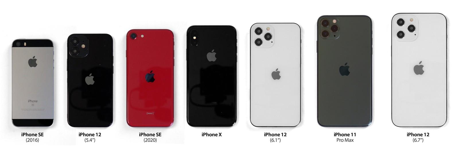 iPhone 12 Size Estimates